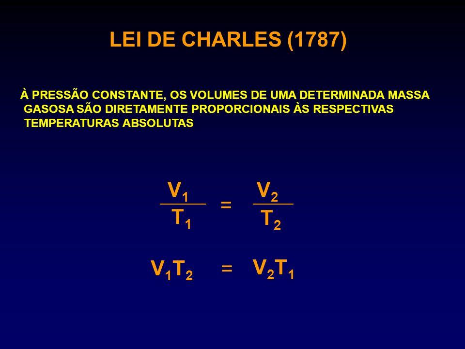 LEI DE CHARLES (1787) À PRESSÃO CONSTANTE, OS VOLUMES DE UMA DETERMINADA MASSA GASOSA SÃO DIRETAMENTE PROPORCIONAIS ÀS RESPECTIVAS TEMPERATURAS ABSOLU
