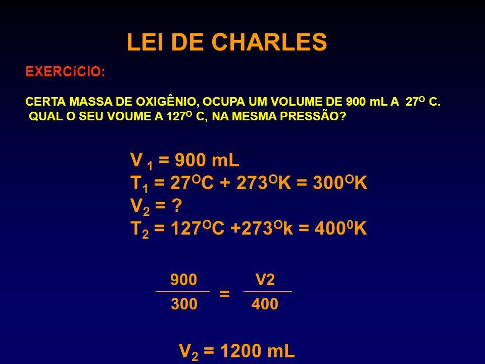LEI DE CHARLES EXERCíCIO: CERTA MASSA DE OXIGÊNIO, OCUPA UM VOLUME DE 900 mL A 27 O C. QUAL O SEU VOUME A 127 O C, NA MESMA PRESSÃO? V 1 = 900 mL T 1
