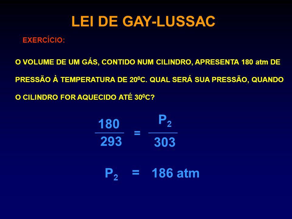 LEI DE GAY-LUSSAC ________ 180 293 = 303 P2P2 EXERCÍCIO: O VOLUME DE UM GÁS, CONTIDO NUM CILINDRO, APRESENTA 180 atm DE PRESSÃO À TEMPERATURA DE 20 0