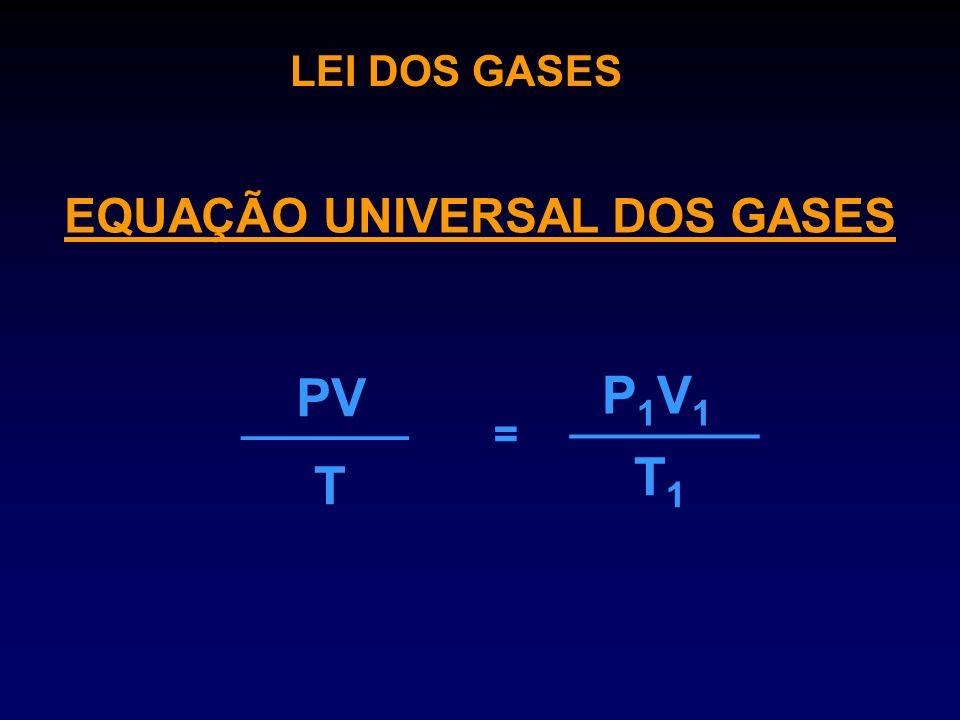 LEI DOS GASES EQUAÇÃO UNIVERSAL DOS GASES _______ ________ = PV P1V1P1V1 T T1T1