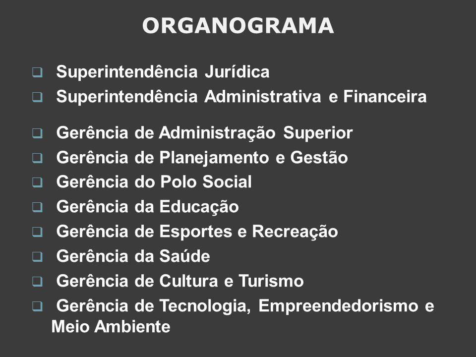 Superintendência Jurídica Superintendência Administrativa e Financeira Gerência de Administração Superior Gerência de Planejamento e Gestão Gerência d