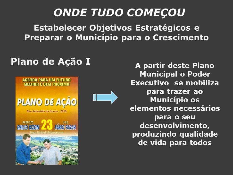Plano de Ação I A partir deste Plano Municipal o Poder Executivo se mobiliza para trazer ao Município os elementos necessários para o seu desenvolvime