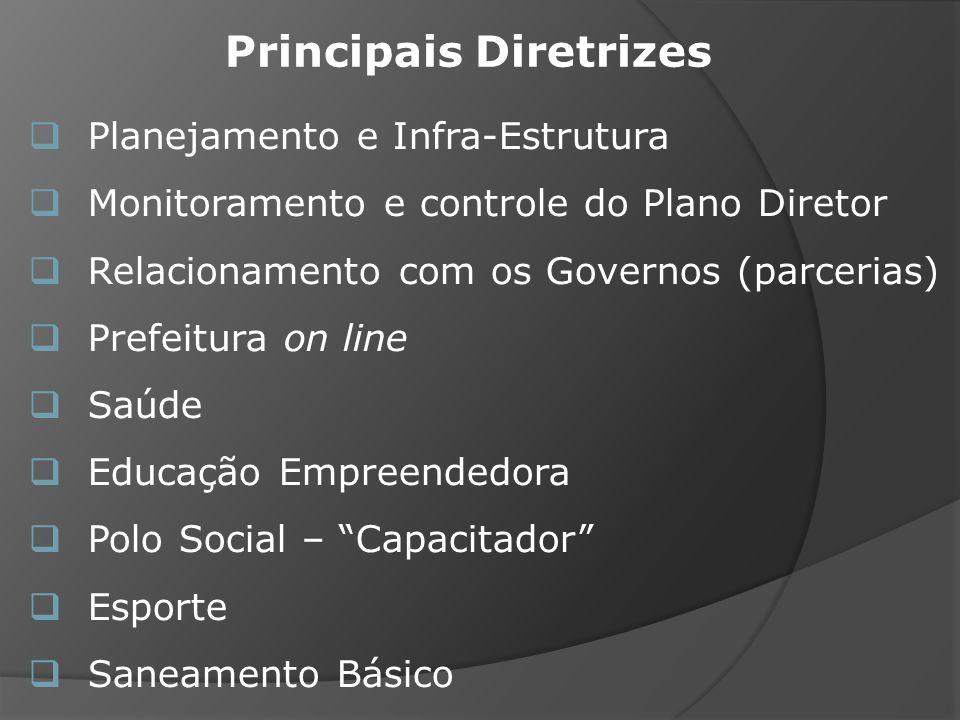Planejamento e Infra-Estrutura Monitoramento e controle do Plano Diretor Relacionamento com os Governos (parcerias) Prefeitura on line Saúde Educação