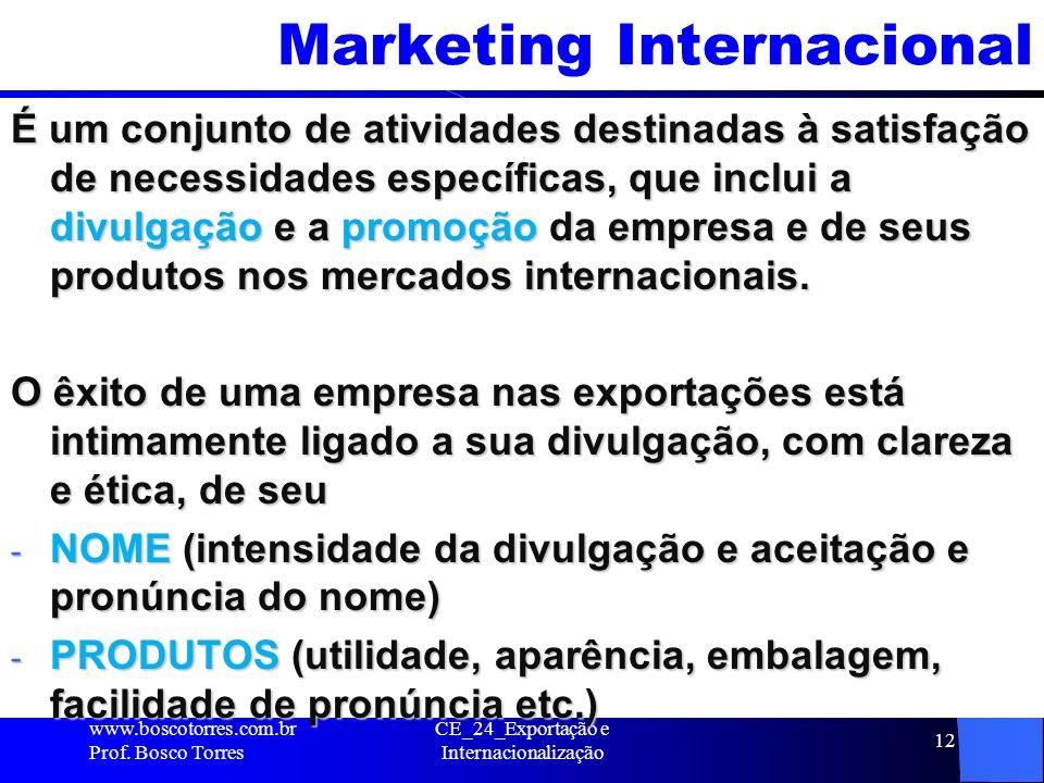 CE_24_Exportação e Internacionalização 12 Marketing Internacional É um conjunto de atividades destinadas à satisfação de necessidades específicas, que