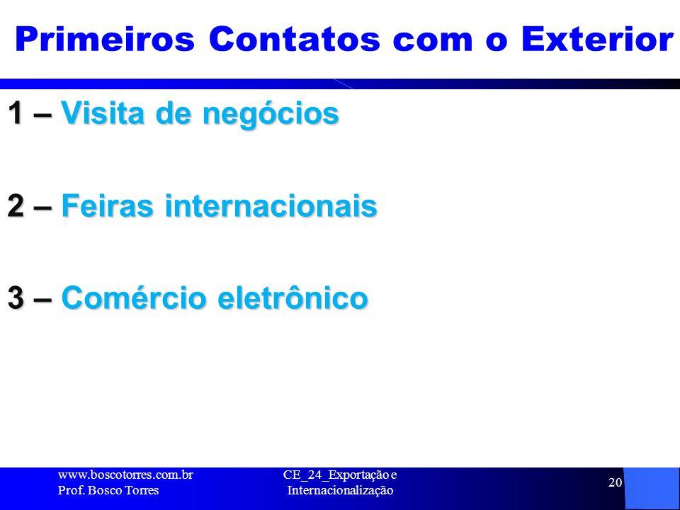 CE_24_Exportação e Internacionalização 20 Primeiros Contatos com o Exterior 1 – Visita de negócios 2 – Feiras internacionais 3 – Comércio eletrônico w