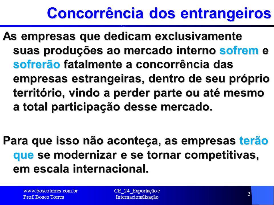 CE_24_Exportação e Internacionalização 3 Concorrência dos entrangeiros As empresas que dedicam exclusivamente suas produções ao mercado interno sofrem