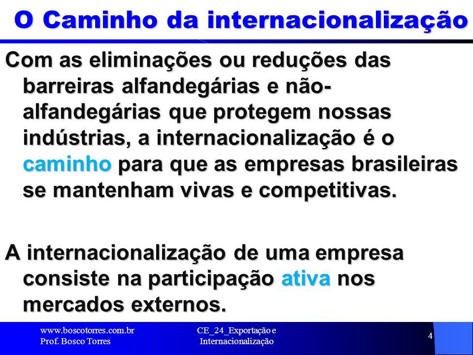 CE_24_Exportação e Internacionalização 4 O Caminho da internacionalização Com as eliminações ou reduções das barreiras alfandegárias e não- alfandegár