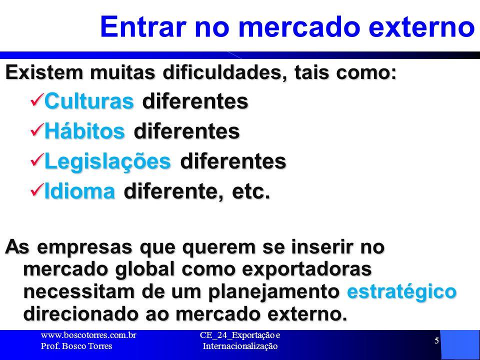 CE_24_Exportação e Internacionalização 5 Entrar no mercado externo Existem muitas dificuldades, tais como: Culturas diferentes Culturas diferentes Háb