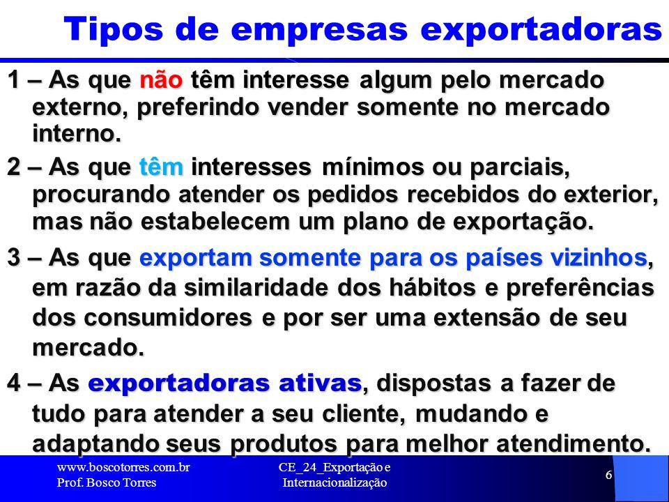 CE_24_Exportação e Internacionalização 6 Tipos de empresas exportadoras 1 – As que não têm interesse algum pelo mercado externo, preferindo vender som