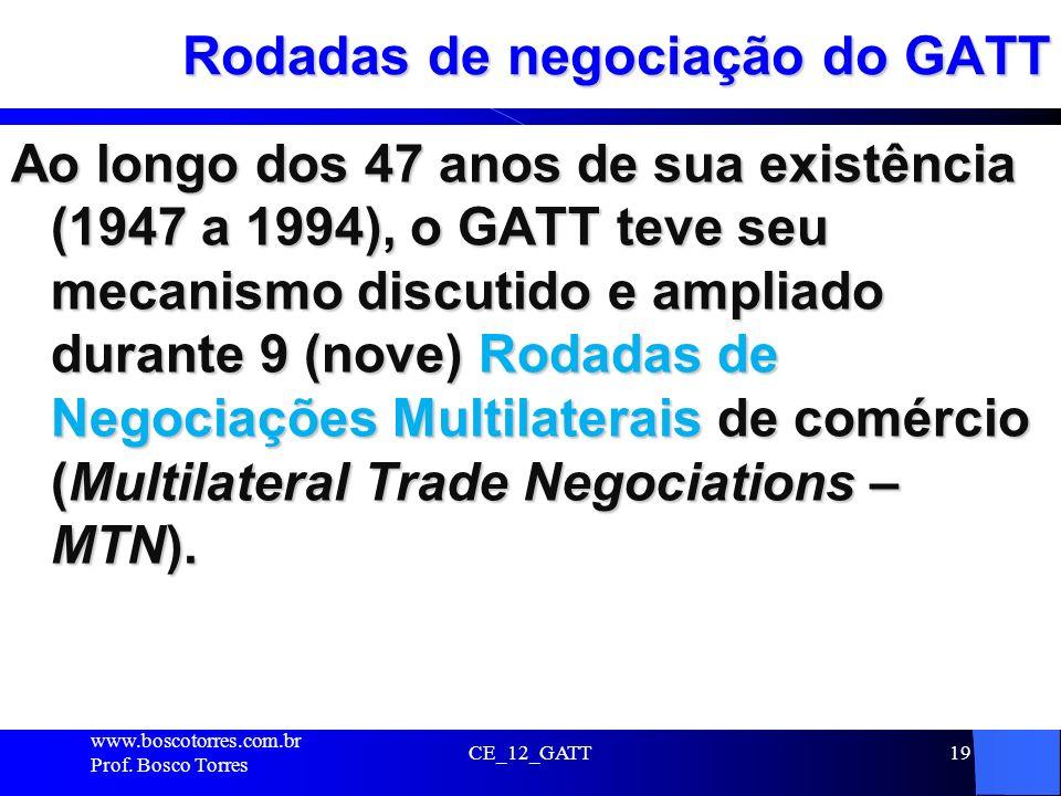 CE_12_GATT19 Rodadas de negociação do GATT Ao longo dos 47 anos de sua existência (1947 a 1994), o GATT teve seu mecanismo discutido e ampliado durant