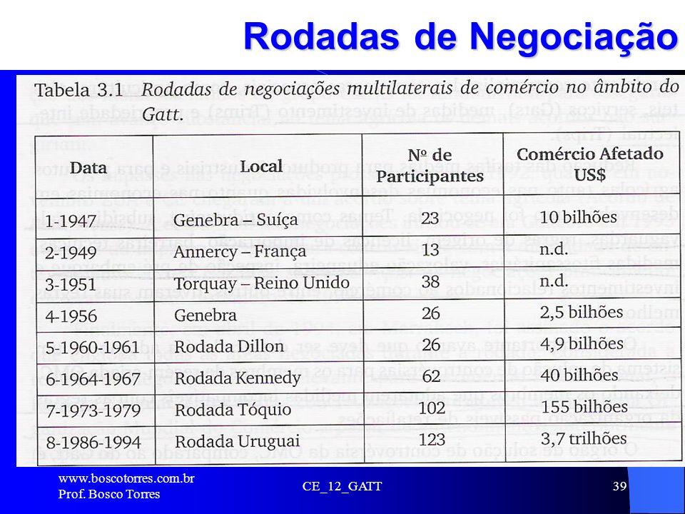 CE_12_GATT39 Rodadas de Negociação. www.boscotorres.com.br Prof. Bosco Torres