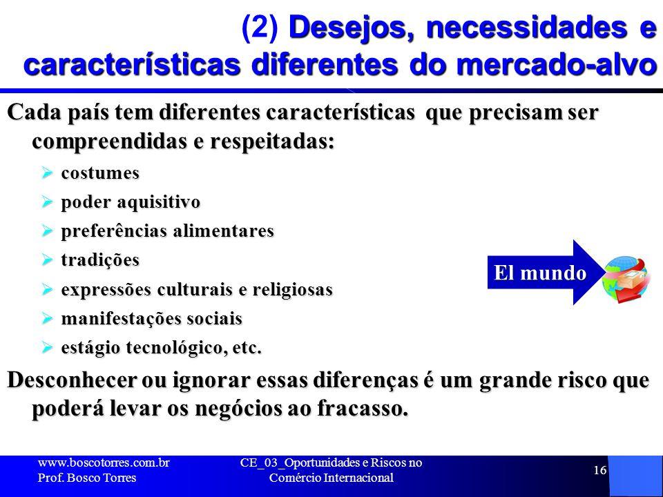 CE_03_Oportunidades e Riscos no Comércio Internacional 16 (2) Desejos, necessidades e características diferentes do mercado-alvo Cada país tem diferen