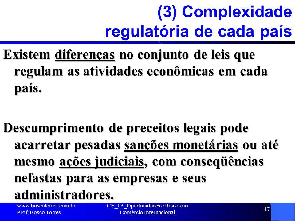 CE_03_Oportunidades e Riscos no Comércio Internacional 17 (3) Complexidade regulatória de cada país Existem diferenças no conjunto de leis que regulam