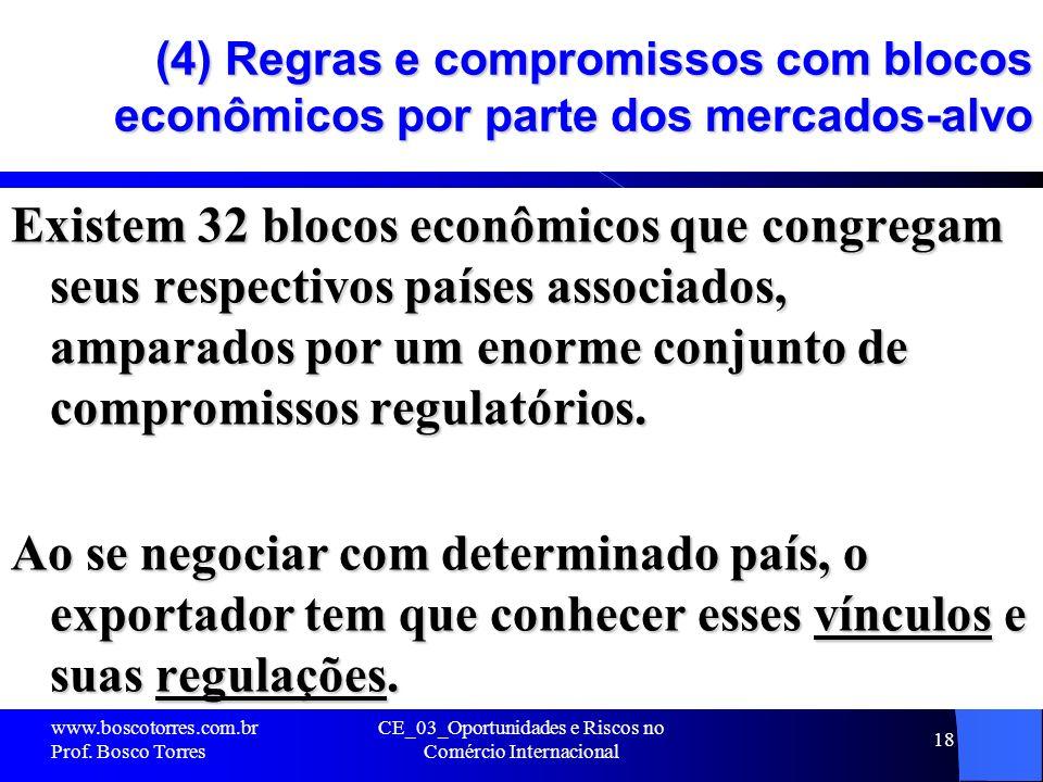 CE_03_Oportunidades e Riscos no Comércio Internacional 18 (4) Regras e compromissos com blocos econômicos por parte dos mercados-alvo Existem 32 bloco