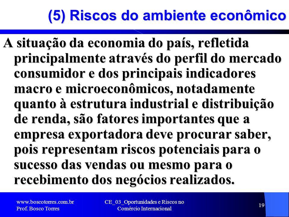 CE_03_Oportunidades e Riscos no Comércio Internacional 19 (5) Riscos do ambiente econômico A situação da economia do país, refletida principalmente at