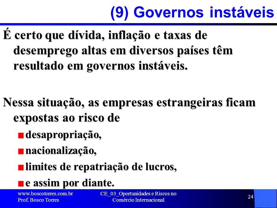 CE_03_Oportunidades e Riscos no Comércio Internacional 24 (9) Governos instáveis É certo que dívida, inflação e taxas de desemprego altas em diversos