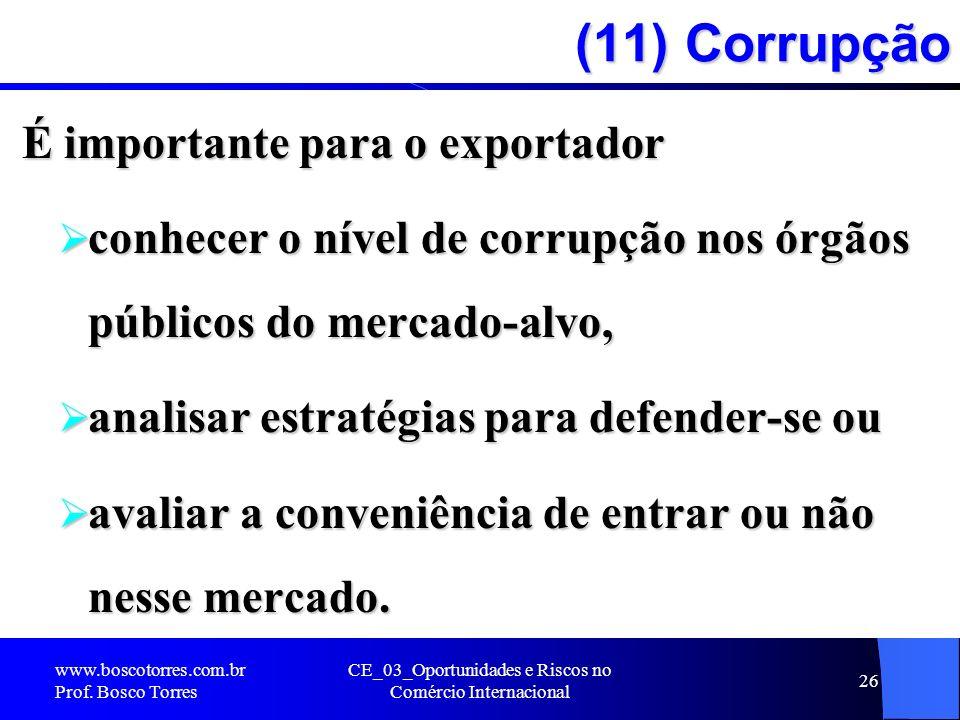 CE_03_Oportunidades e Riscos no Comércio Internacional 26 (11) Corrupção É importante para o exportador É importante para o exportador conhecer o níve
