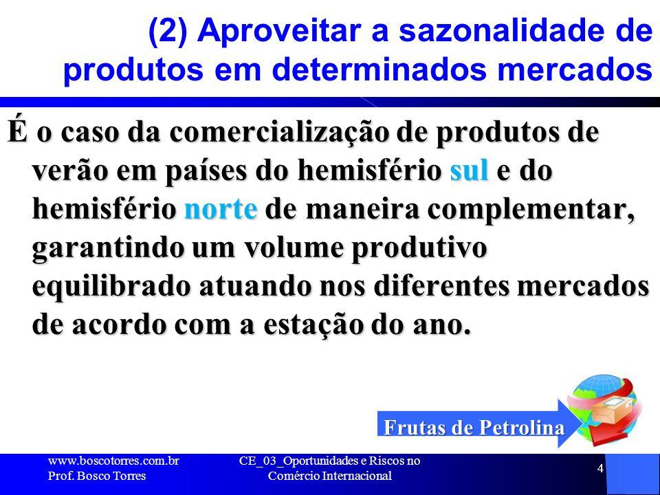 CE_03_Oportunidades e Riscos no Comércio Internacional 4 (2) Aproveitar a sazonalidade de produtos em determinados mercados É o caso da comercializaçã