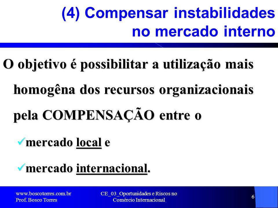 CE_03_Oportunidades e Riscos no Comércio Internacional 6 (4) Compensar instabilidades no mercado interno O objetivo é possibilitar a utilização mais h