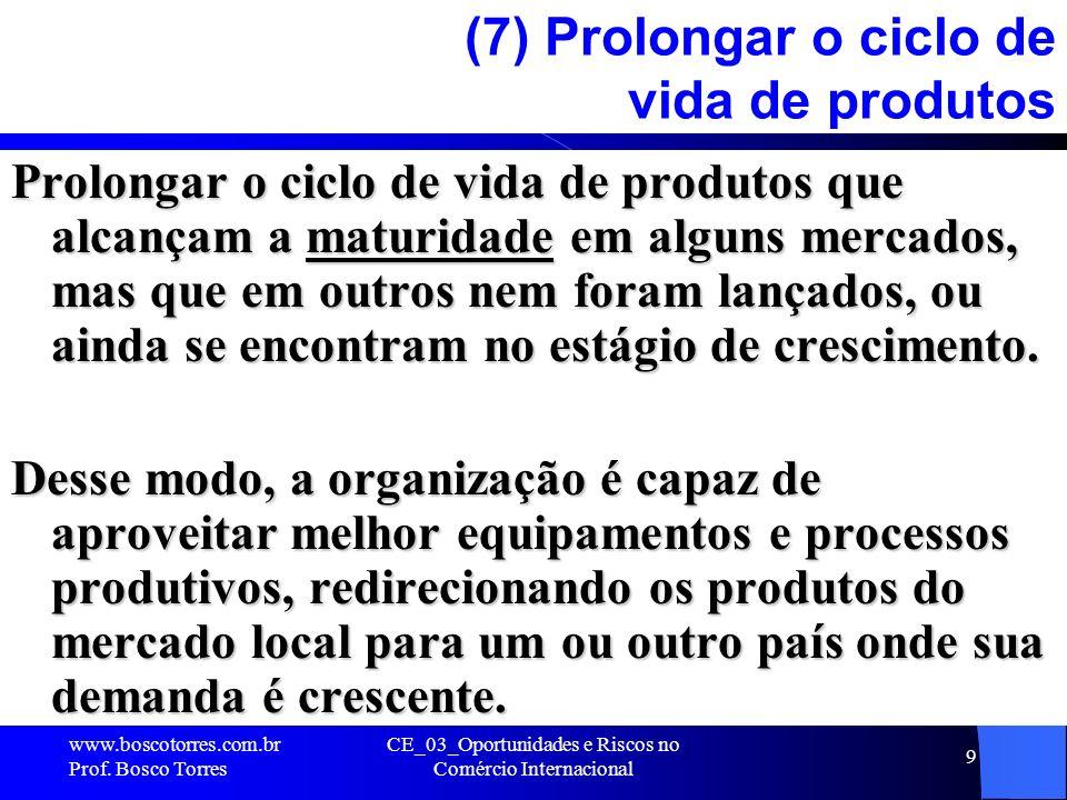 CE_03_Oportunidades e Riscos no Comércio Internacional 9 (7) Prolongar o ciclo de vida de produtos Prolongar o ciclo de vida de produtos que alcançam