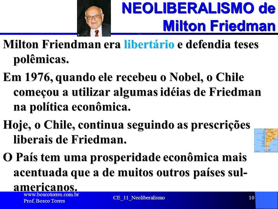 NEOLIBERALISMO de Milton Friedman Milton Friendman era libertário e defendia teses polêmicas. Em 1976, quando ele recebeu o Nobel, o Chile começou a u