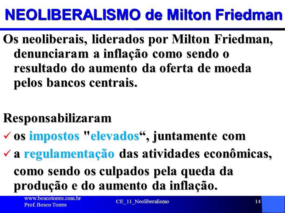 CE_11_Neoliberalismo14 NEOLIBERALISMO de Milton Friedman Os neoliberais, liderados por Milton Friedman, denunciaram a inflação como sendo o resultado
