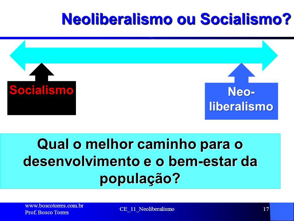 Neoliberalismo ou Socialismo?. CE_11_Neoliberalismo17 SocialismoNeo-liberalismo Qual o melhor caminho para o desenvolvimento e o bem-estar da populaçã