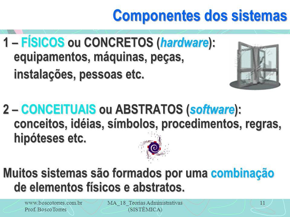 MA_18_Teorias Administrativas (SISTÊMICA) 11 Componentes dos sistemas 1 – FÍSICOS ou CONCRETOS ( hardware ): equipamentos, máquinas, peças, instalaçõe