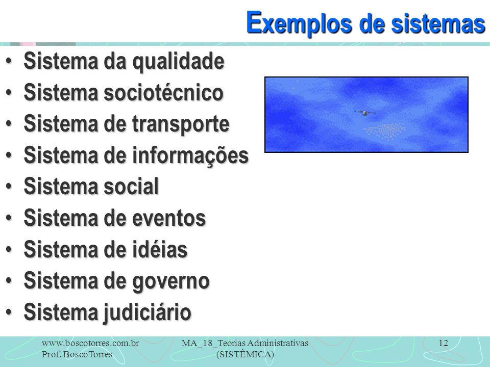 MA_18_Teorias Administrativas (SISTÊMICA) 12 E xemplos de sistemas Sistema da qualidade Sistema da qualidade Sistema sociotécnico Sistema sociotécnico
