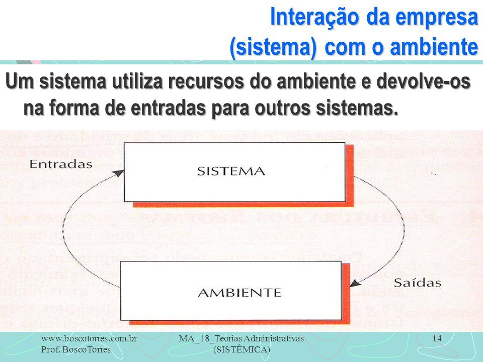 MA_18_Teorias Administrativas (SISTÊMICA) 14 Interação da empresa (sistema) com o ambiente Um sistema utiliza recursos do ambiente e devolve-os na for
