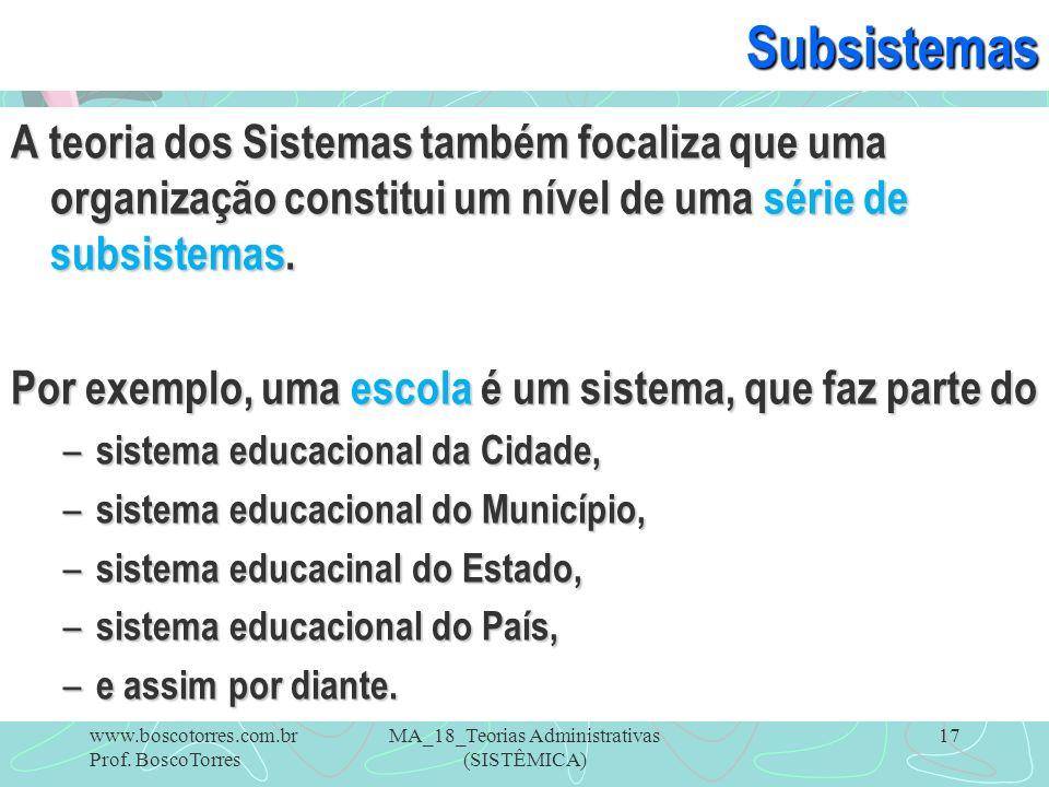 MA_18_Teorias Administrativas (SISTÊMICA) 17Subsistemas A teoria dos Sistemas também focaliza que uma organização constitui um nível de uma série de s
