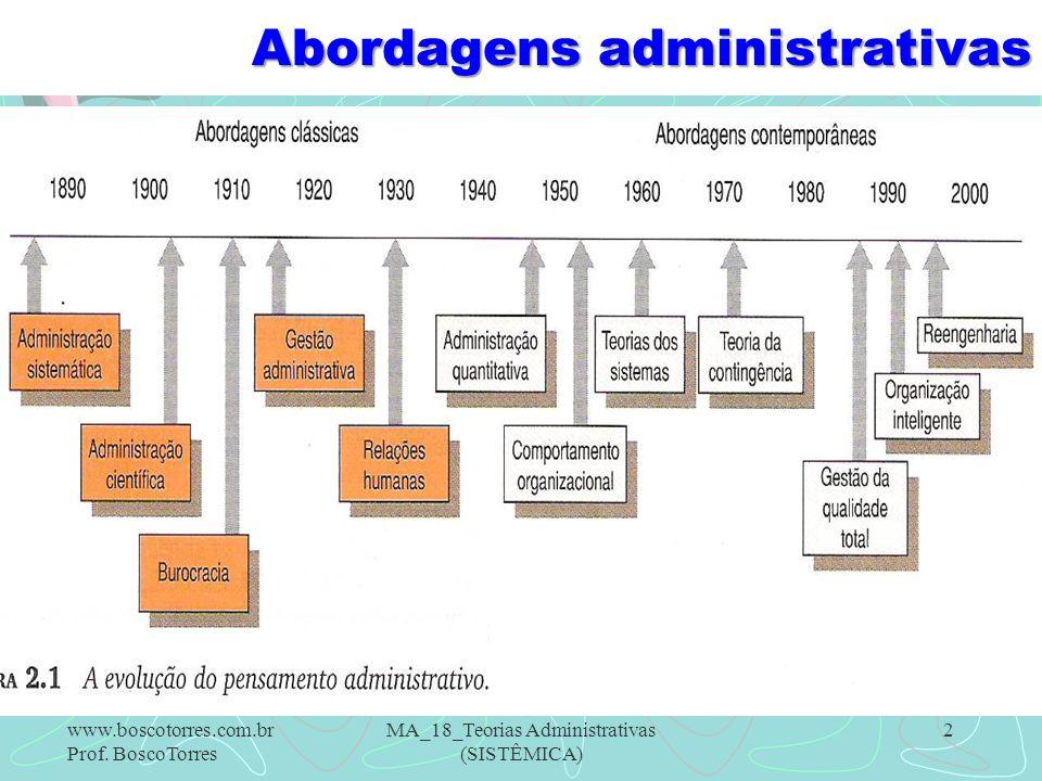 MA_18_Teorias Administrativas (SISTÊMICA) 2 Abordagens administrativas. www.boscotorres.com.br Prof. BoscoTorres