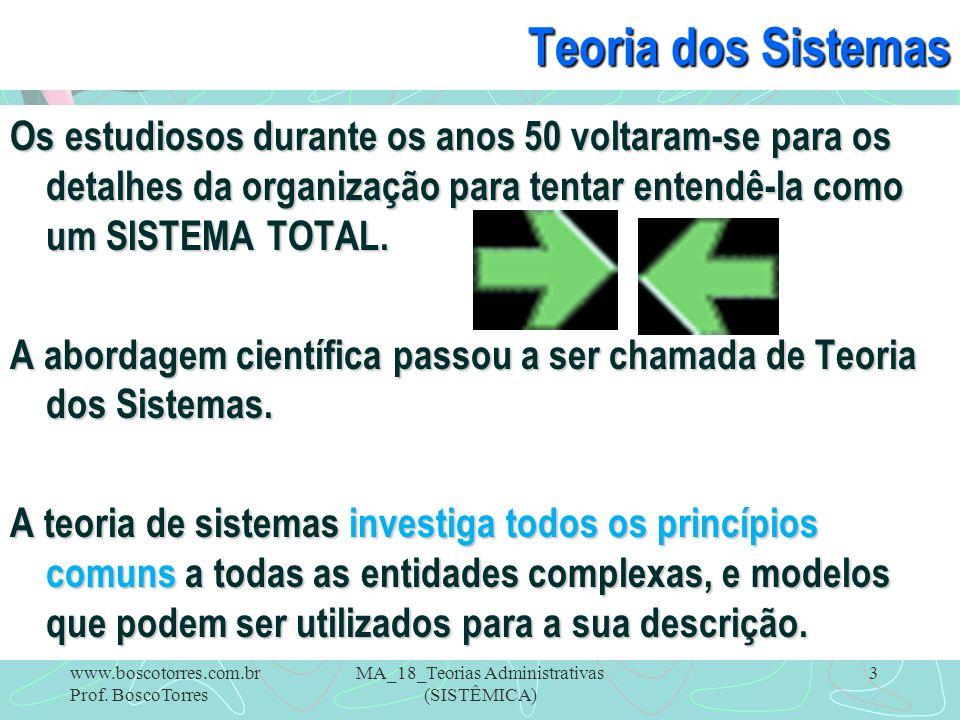 MA_18_Teorias Administrativas (SISTÊMICA) 3 Teoria dos Sistemas Os estudiosos durante os anos 50 voltaram-se para os detalhes da organização para tent