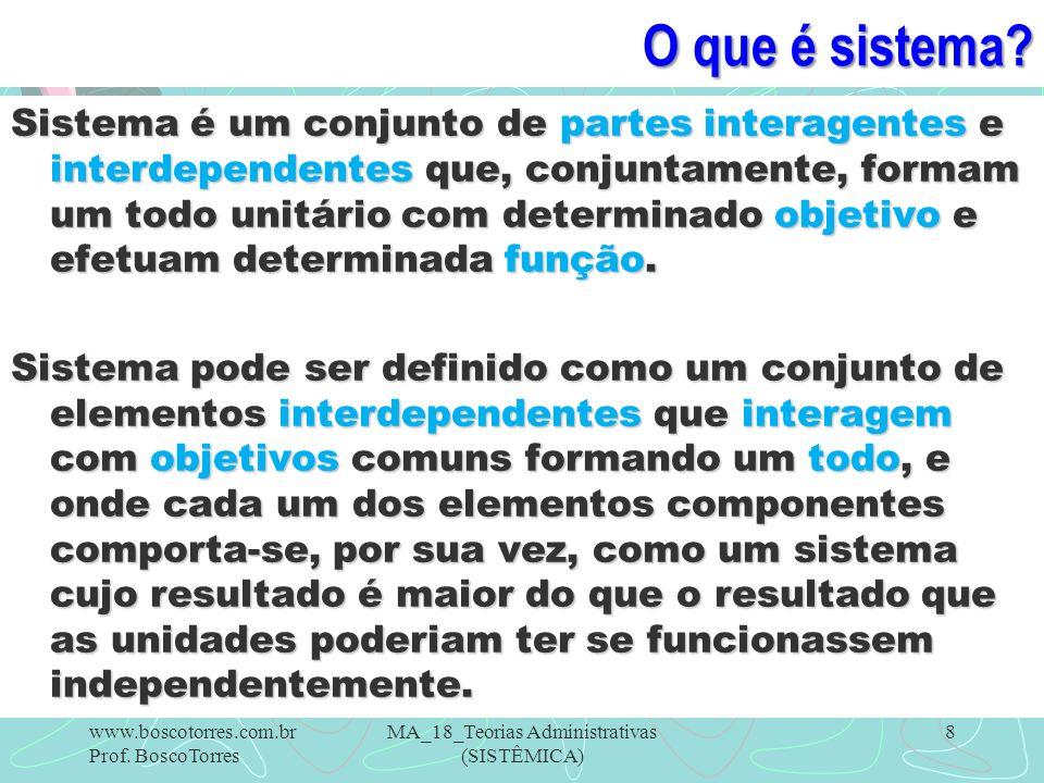 MA_18_Teorias Administrativas (SISTÊMICA) 19 Bases do pensamento sistêmico Com respeito à administração e às organizações, –nada é simples.