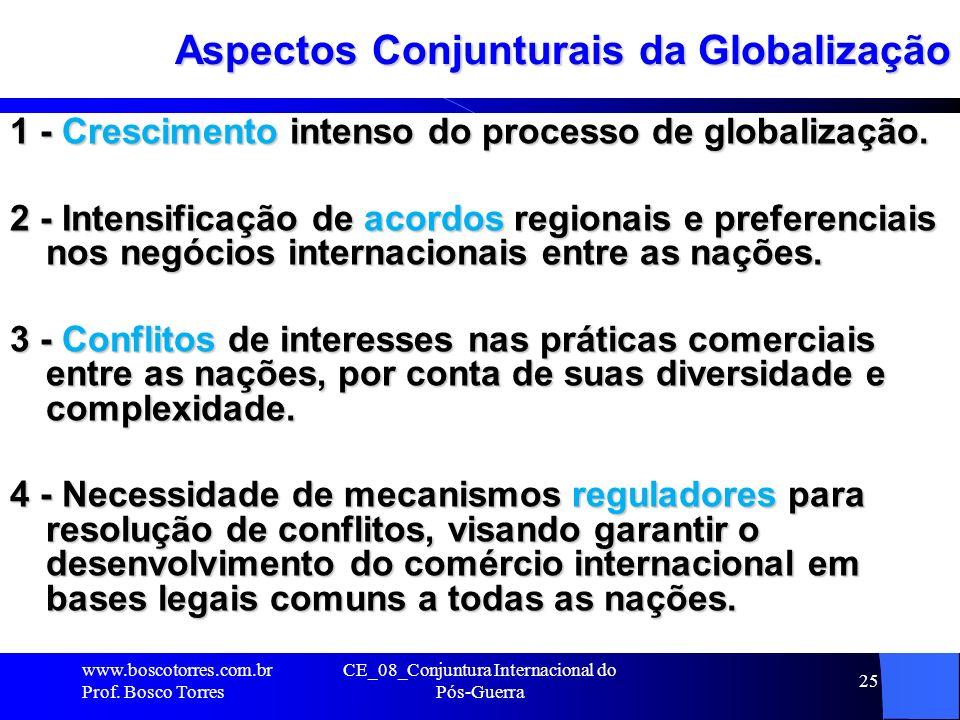 CE_08_Conjuntura Internacional do Pós-Guerra 25 Aspectos Conjunturais da Globalização 1 - Crescimento intenso do processo de globalização. 2 - Intensi