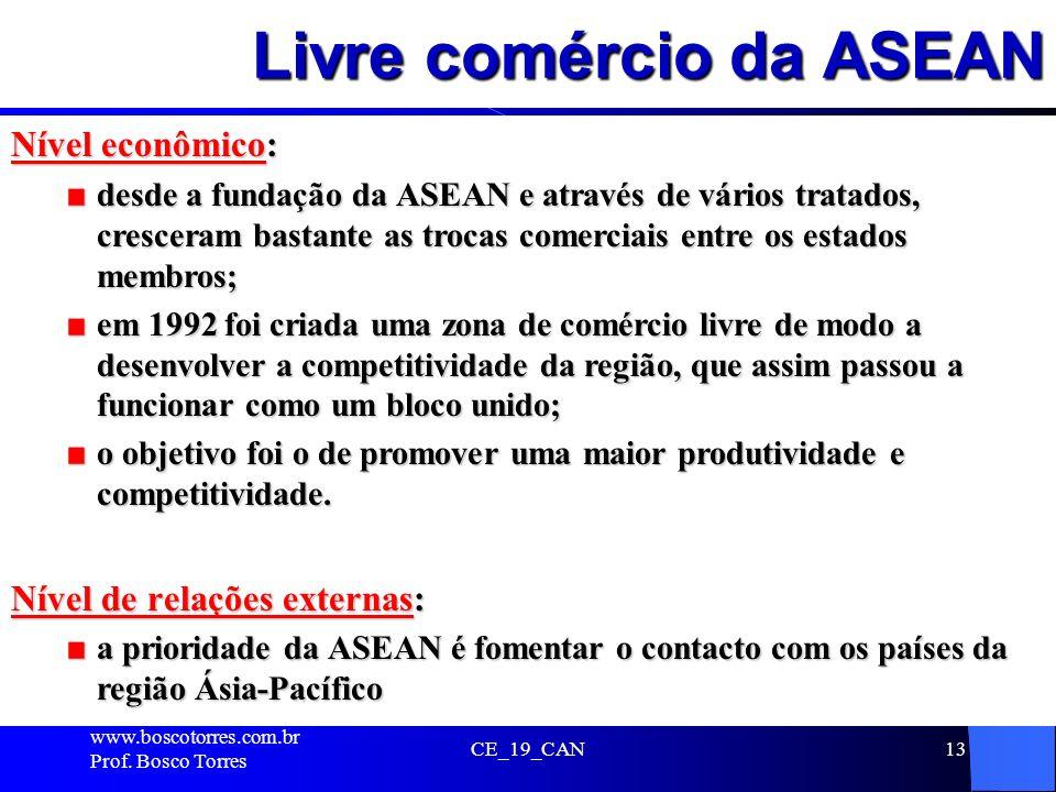 Livre comércio da ASEAN Nível econômico: desde a fundação da ASEAN e através de vários tratados, cresceram bastante as trocas comerciais entre os esta