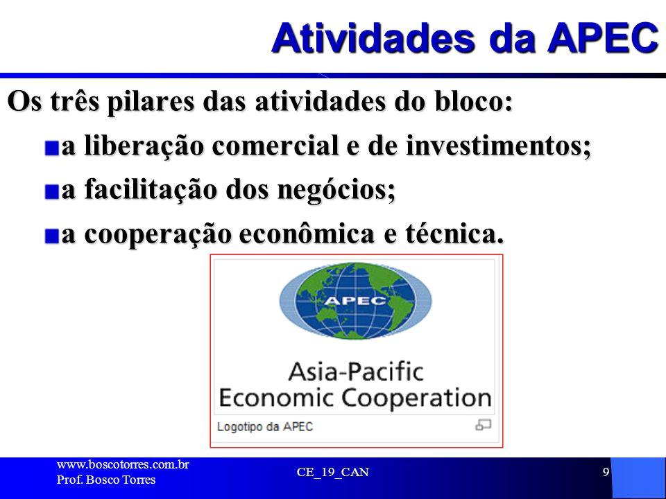 Atividades da APEC Os três pilares das atividades do bloco: a liberação comercial e de investimentos; a facilitação dos negócios; a cooperação econômi