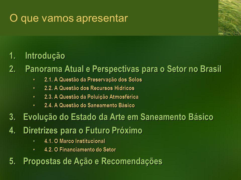 1. Introdução 2. Panorama Atual e Perspectivas para o Setor no Brasil 2.1. A Questão da Preservação dos Solos 2.1. A Questão da Preservação dos Solos