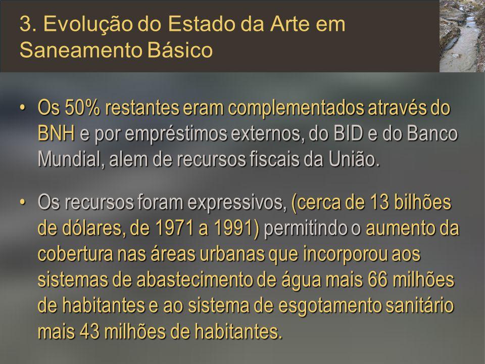 3. Evolução do Estado da Arte em Saneamento Básico Os 50% restantes eram complementados através do BNH e por empréstimos externos, do BID e do Banco M