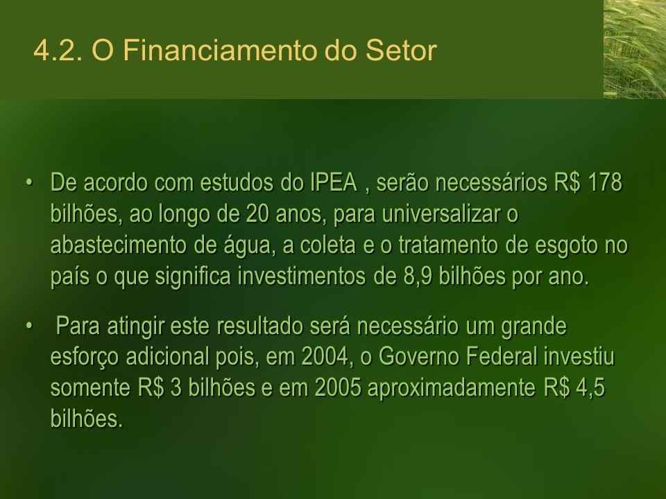 4.2. O Financiamento do Setor De acordo com estudos do IPEA, serão necessários R$ 178 bilhões, ao longo de 20 anos, para universalizar o abastecimento