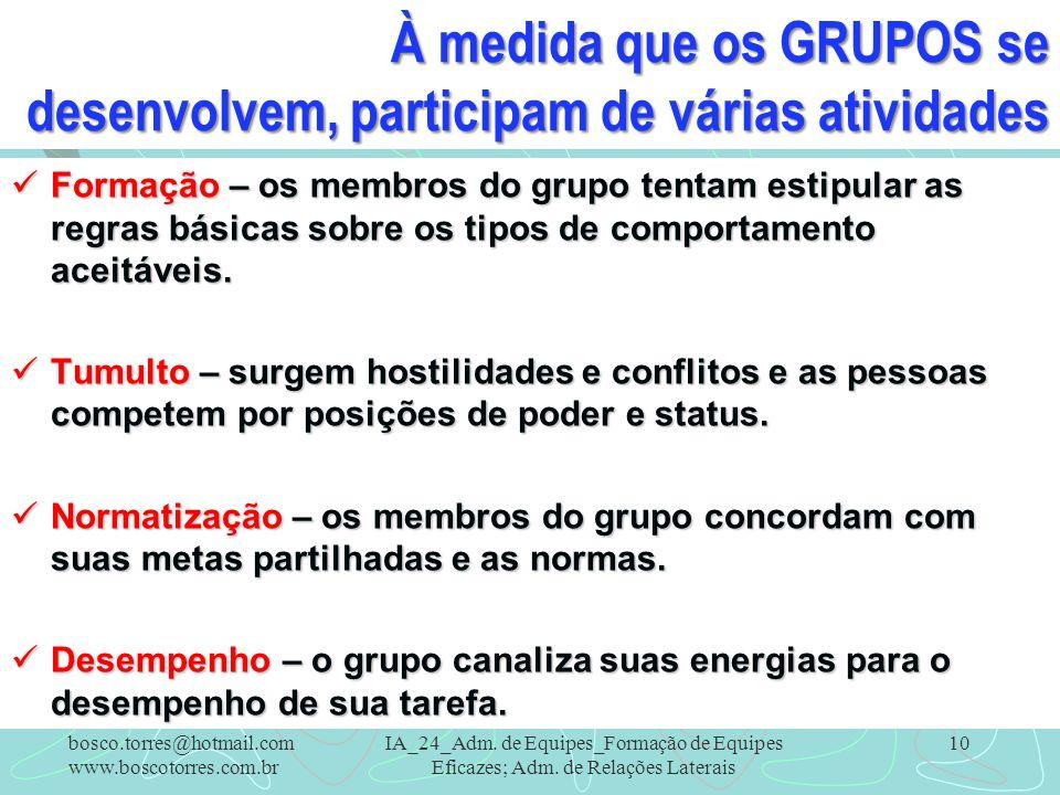 À medida que os GRUPOS se desenvolvem, participam de várias atividades Formação – os membros do grupo tentam estipular as regras básicas sobre os tipo