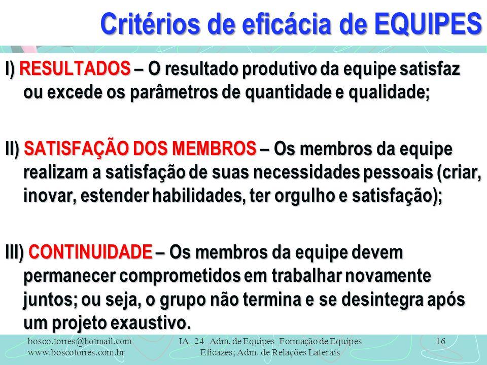 Critérios de eficácia de EQUIPES I) RESULTADOS – O resultado produtivo da equipe satisfaz ou excede os parâmetros de quantidade e qualidade; II) SATIS