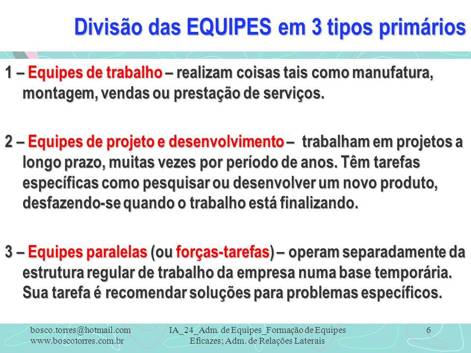 Divisão das EQUIPES em 3 tipos primários 1 – Equipes de trabalho – realizam coisas tais como manufatura, montagem, vendas ou prestação de serviços. 2