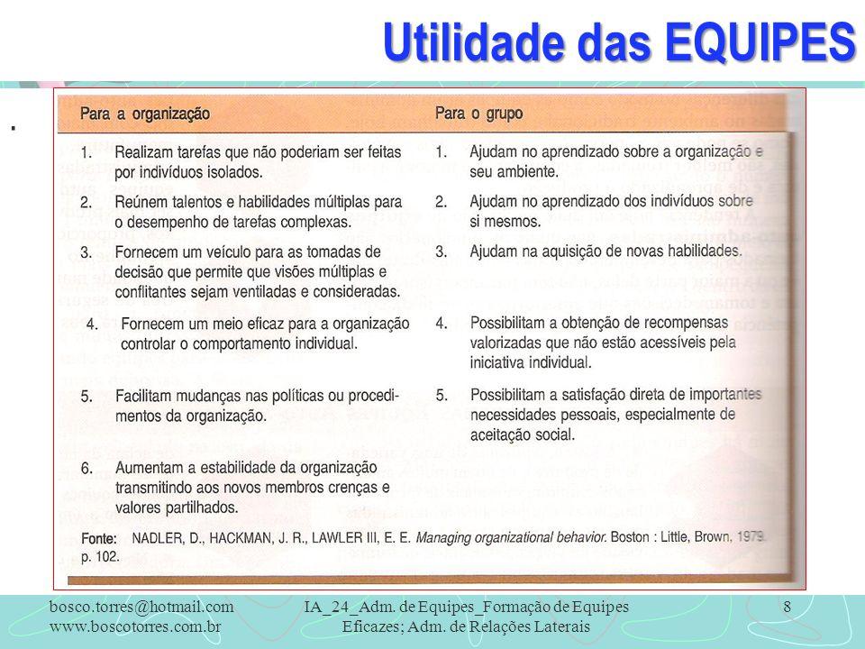 Utilidade das EQUIPES. bosco.torres@hotmail.com www.boscotorres.com.br IA_24_Adm. de Equipes_Formação de Equipes Eficazes; Adm. de Relações Laterais 8