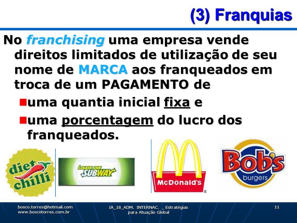 (3) Franquias (3) Franquias No franchising uma empresa vende direitos limitados de utilização de seu nome de MARCA aos franqueados em troca de um PAGA