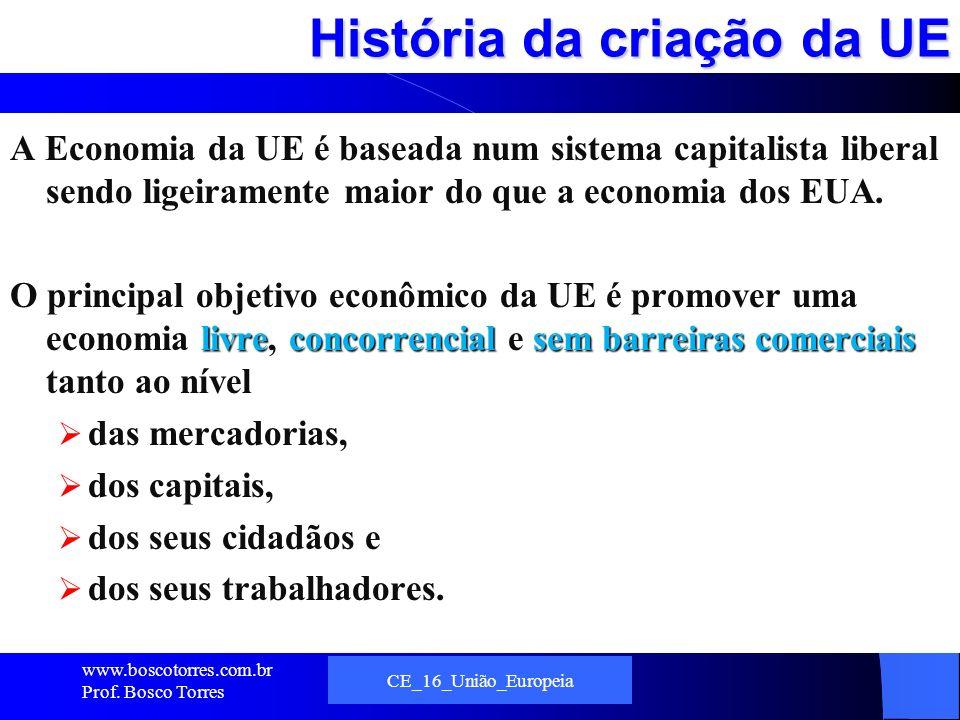 História da criação da UE CE_16_União_Europeia 12 A Economia da UE é baseada num sistema capitalista liberal sendo ligeiramente maior do que a economia dos EUA.