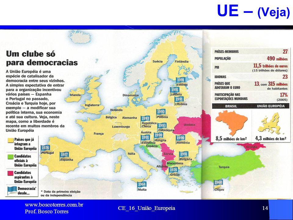 CE_16_União_Europeia14 UE – (Veja). www.boscotorres.com.br Prof. Bosco Torres