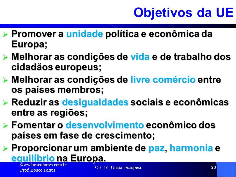 CE_16_União_Europeia20 Objetivos da UE Promover a unidade política e econômica da Europa; Promover a unidade política e econômica da Europa; Melhorar as condições de vida e de trabalho dos cidadãos europeus; Melhorar as condições de vida e de trabalho dos cidadãos europeus; Melhorar as condições de livre comércio entre os países membros; Melhorar as condições de livre comércio entre os países membros; Reduzir as desigualdades sociais e econômicas entre as regiões; Reduzir as desigualdades sociais e econômicas entre as regiões; Fomentar o desenvolvimento econômico dos países em fase de crescimento; Fomentar o desenvolvimento econômico dos países em fase de crescimento; Proporcionar um ambiente de paz, harmonia e equilíbrio na Europa.