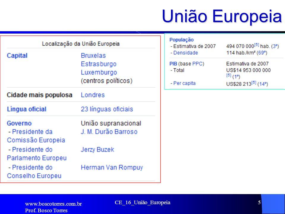 União Europeia. www.boscotorres.com.br Prof. Bosco Torres CE_16_União_Europeia5