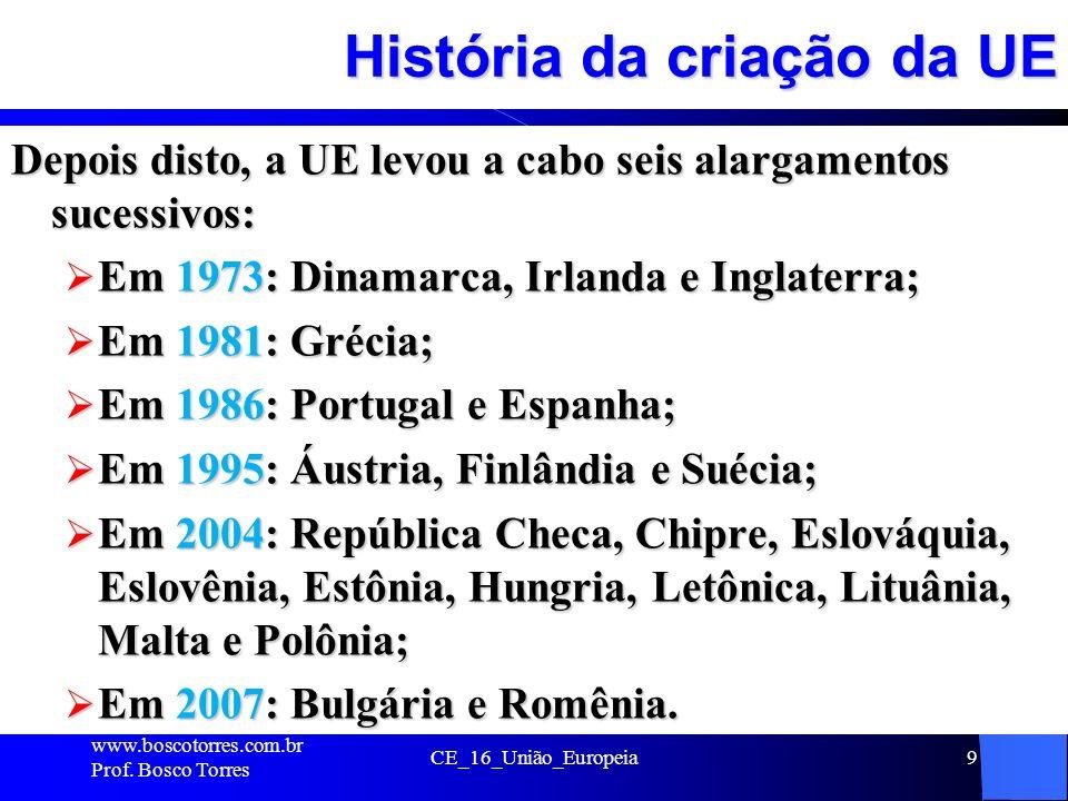 História da criação da UE Depois disto, a UE levou a cabo seis alargamentos sucessivos: Em 1973: Dinamarca, Irlanda e Inglaterra; Em 1973: Dinamarca,